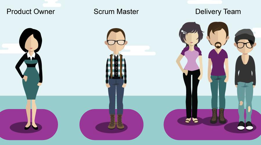 ScrumAA: Scrum Team